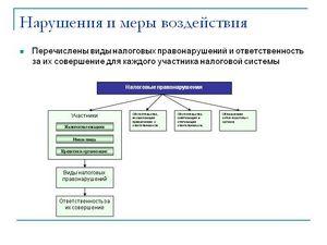 Налоговые правонарушения и ответственность за их совершение  Налоговые правонарушения и ответственность за их совершение