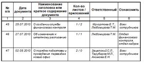 приказ по основной деятельности образец заполнения - фото 4