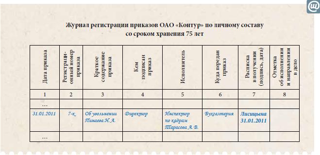 Образец Журнал Регистрации Договоров О Материальной Ответственности - фото 11