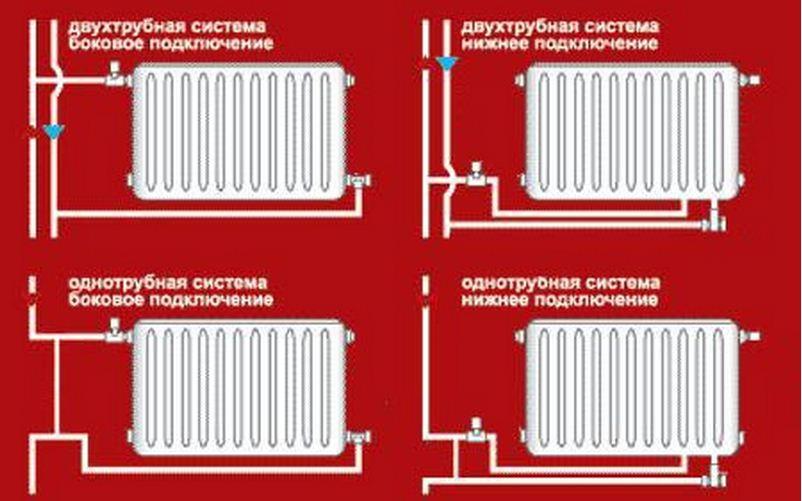 заявление на отключение от центрального отопления образец - фото 8