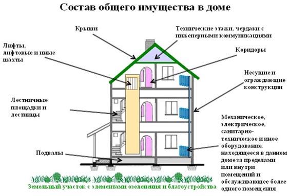 образец заявление на замену стояков в многоквартирном доме