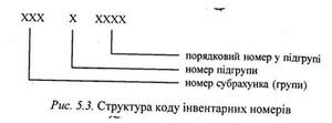 приказ о присвоении инвентарных номеров образец - фото 6