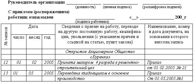 Ст 67 Тк Рф Трудовой Договор
