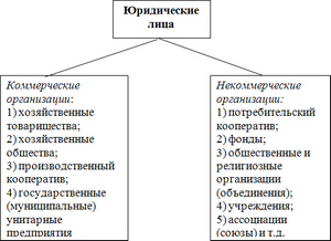 юридический словарь терминов по трудовому праву