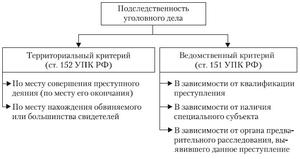 Образец ходатайства об объединении гражданских дел в одно производство